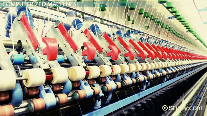 textile design mcourses
